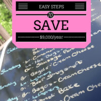 Menu Planning: Step by Step Part 2 (By Paper)
