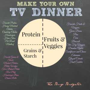 Make Your Own TV Dinner Tutorial!
