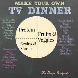 Make Your Own TV Dinner Tutorial!