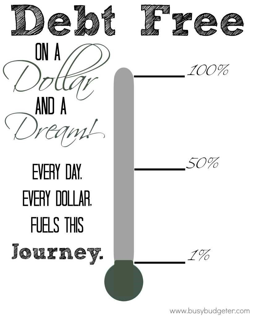 budgeting printables from pinterest